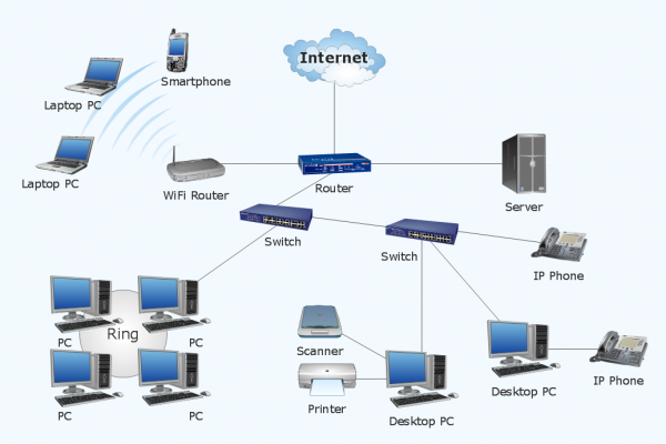 IT Networking company in Lagos